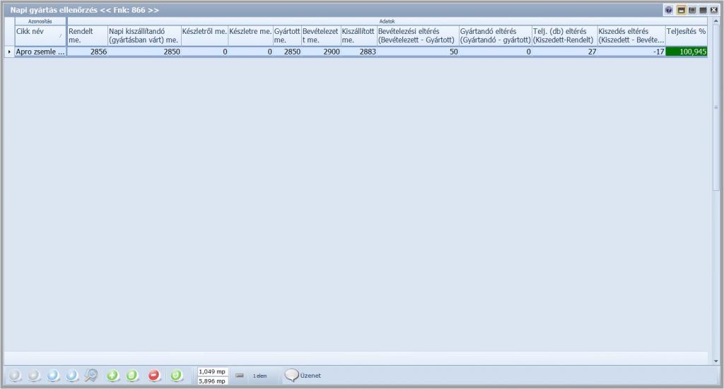 2. képernyőkép - Napi gyártás ellenőrzés